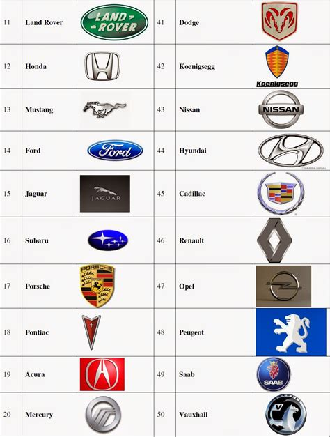 all car brands the gallery for gt all car logos in the world