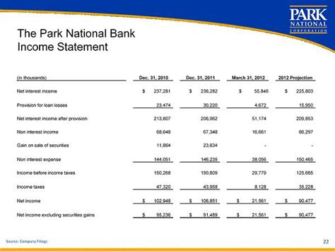Bank Statement Letter For Income Tax May Bank Statement Images