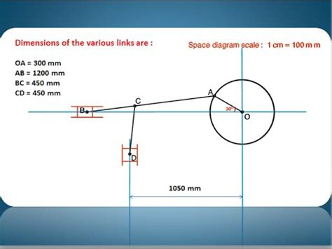 how to draw velocity and acceleration diagram how to draw acceleration diagram relative velocity method