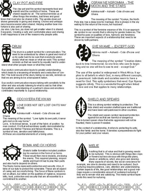 meaningful symbols and their meanings for tattoos 17 best ideas about symbols on adinkra