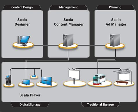 3d network diagram 3d network diagram software how to draw a computer