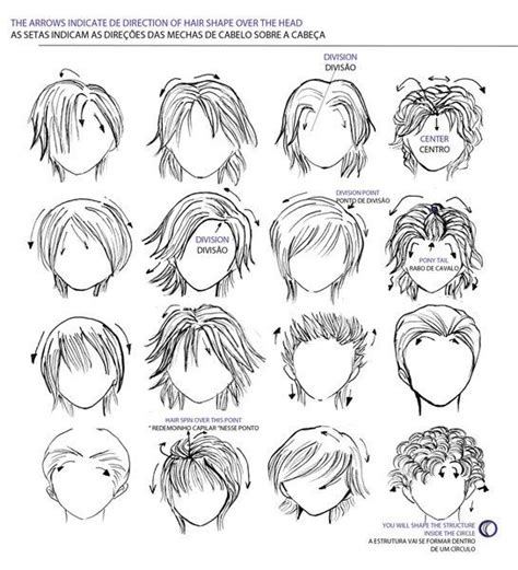 anime hairstyles guide drawing people part 1 imgur mixed media inspiration