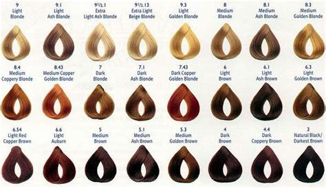 hair color selector brown hair color chart wella brand shade selection guide