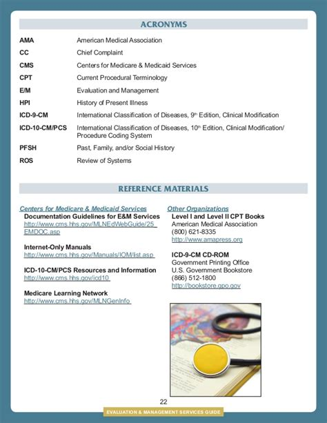 Icd 10 For Detox Evaluation by Icd 10 Codes Icd 10 Lookup Autos Post