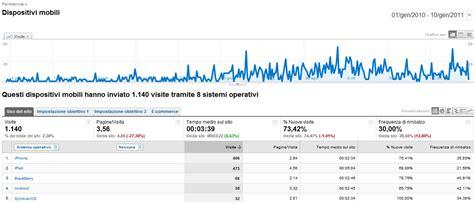connessioni mobili statistiche web mobile 2010 abitudini e preferenze degli