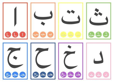 Arabic Alphabet With Pictures Flashcards Printable | tarbiyah homeschool s arabic alphabet flashcards 1