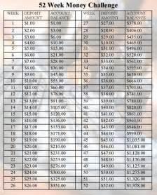 the 52 week money challenge week 2 stuckathomemom