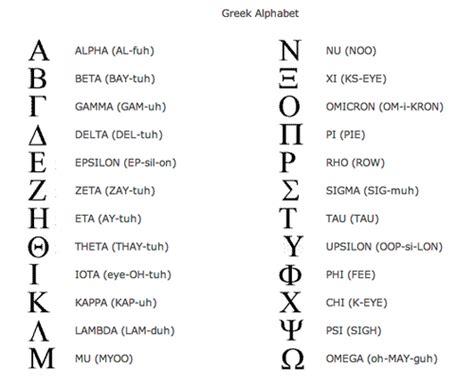 sweet names nicknames