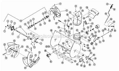 Download Arien Snow Blower Model 910995 Manuals Diigo Groups