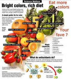 healthy color antioxidants