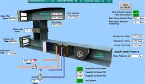 Exhaust System Air Conditioning Heating Ventilation And Air Conditioning Hvac Enman