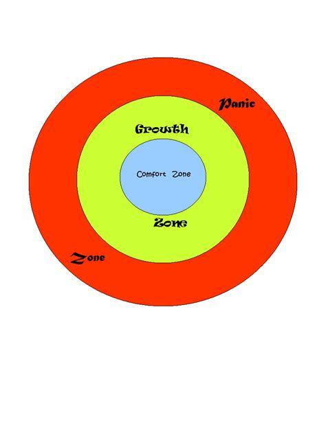 comfort zone activities ellen mcguinness mcguinness counseling