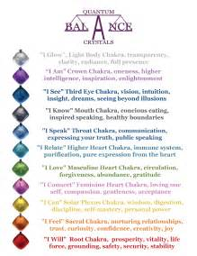 chakra color meanings chakra colors and meanings chart newhairstylesformen2014
