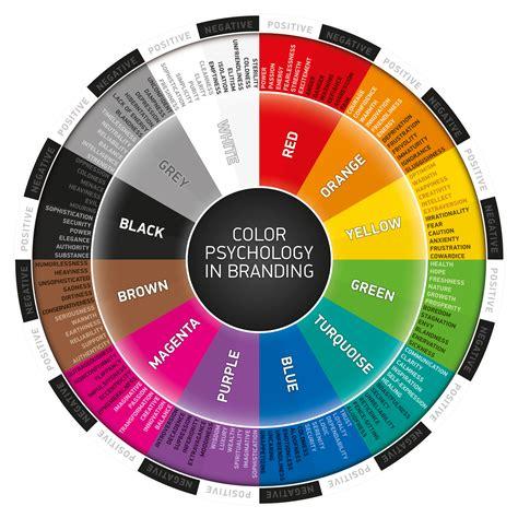psychology  colour  creative marketing agency