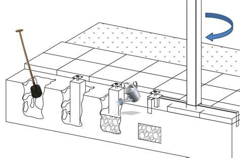 tuinhuis plaatsen op beton hoe betonpoer plaatsen betonnen voet overkapping