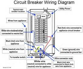 electrical wiring diagram house get free image about wiring diagram