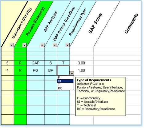 requirements gap analysis template business process gap analysis template pictures