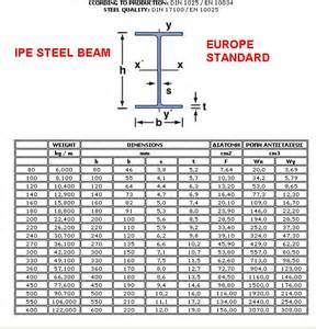 structural steel section i beam steel fabricators buy i