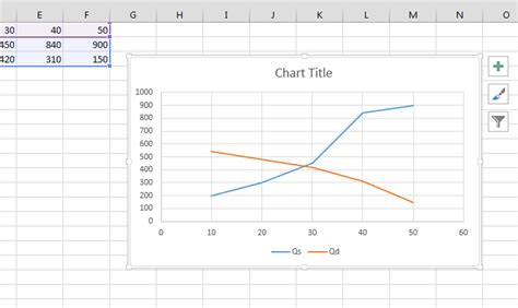 2227 How Do I Create A Supply And Demand Style Chart In Excel Frequently Asked Questions Supply And Demand Excel Template