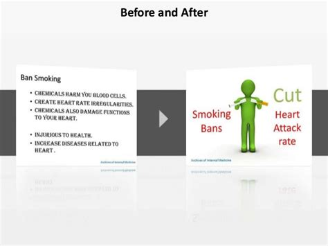 Custom Powerpoint Template Custom Powerpoint Slides