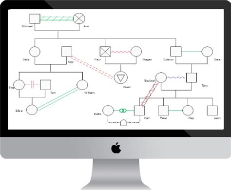 free genogram template for mac genogram software for mac windows and linux