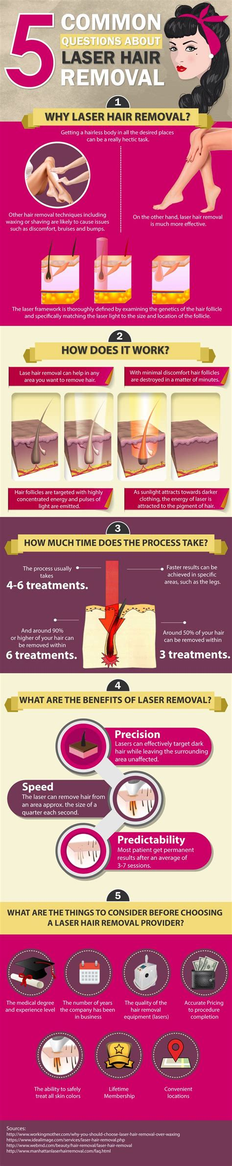 Link Time Fabsugar Want Need 49 by Best 25 Laser Hair Removal Ideas On Laser