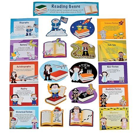 picture book genres reading genre posters trading