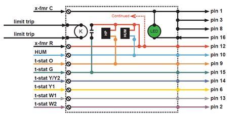 carrier blower motor wiring diagram carrier blower motor
