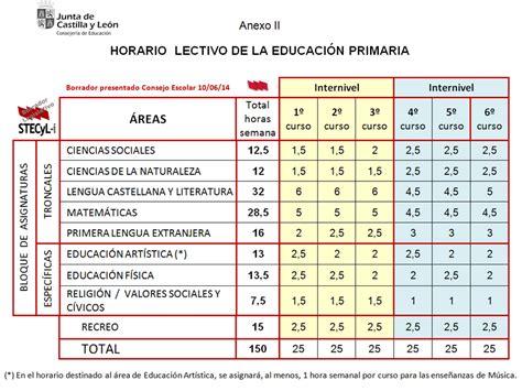Borrador Calendario Escolar Castilla Y 2014 15 Horarios Creative Language Class