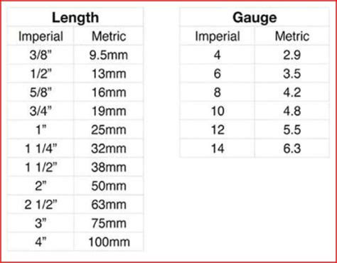 imperial vs metric bolt size chart metric vs imperial eicac metric bolt