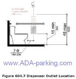 Ada Business Brief Toilet Paper Can Spark Ada Lawsuits Bathroom Grab Bars Height