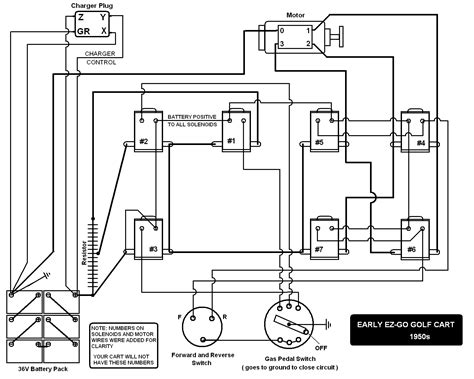 hyundai golf cart 36 volt wiring diagrams wiring diagram