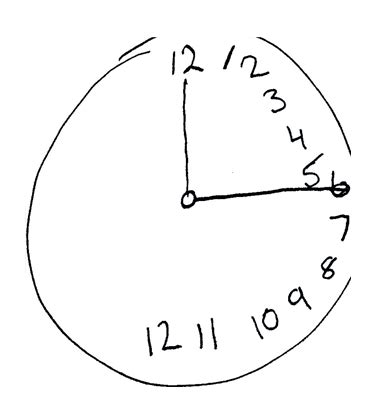 clocks testo types of memory