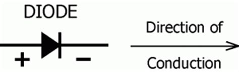 diode symbol direction duncanson electric co 187 electrical basics part 2 ac