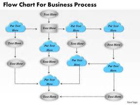8 best images of business process example flow chart