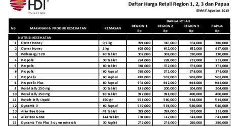 Harga Aborsi Sumatra Daftar Harga Produk Hdi Hdi High Desert Indonesia