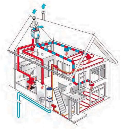 mechanical design home 25 best ideas about heat recovery ventilation on system architecture diagram