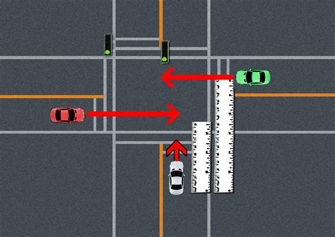 inter section how and why to scan intersections before driving thru them