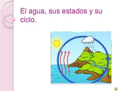 el agua estados y utilidades el agua sus estados y su ciclo