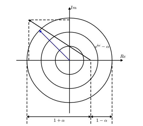 diagram equations author interactive math equations and diagrams