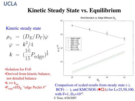 pattern formation far from equilibrium ppt growth structure and pattern formation for thin