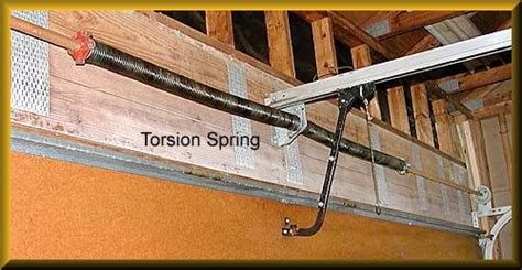 Garage Door Torsion Springs Garage Door Torsion Kit Home Interior Design