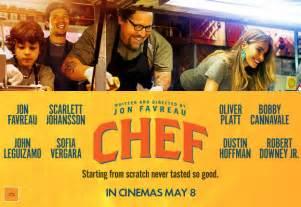 Best Kitchen Gadgets 2015 Chef Film Inspired Community Conversation With Lunch