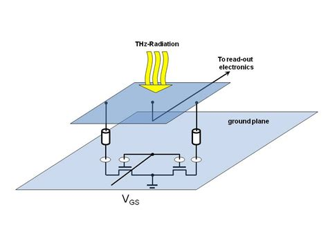 inp hbt integrated circuit technology for terahertz frequencies inp hbt integrated circuit technology for terahertz frequencies 28 images transistor and