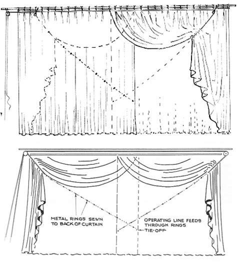 tableau curtain cinema sightlines