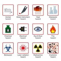 Science blog intro to safety symbols found in labs