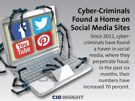 cyber crime has a in social media