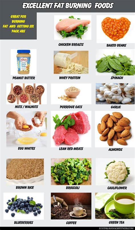 6 vegetables that cause weight gain i never count calories yet can still stay in shape all