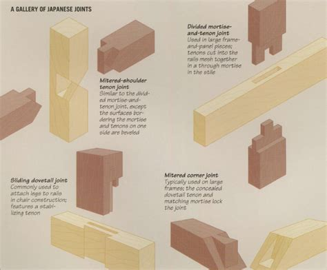 traditional woodworking techniques 187 japanese wood joinery methods pdf japanese