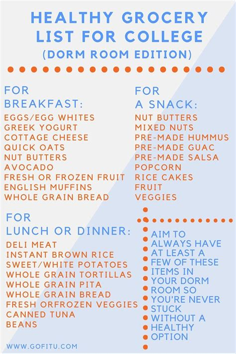 room grocery list 25 best healthy ideas on college